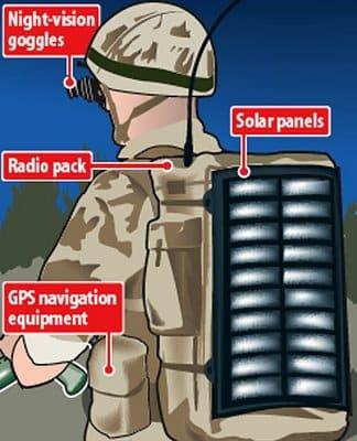 Solar Power on the BattleField 9