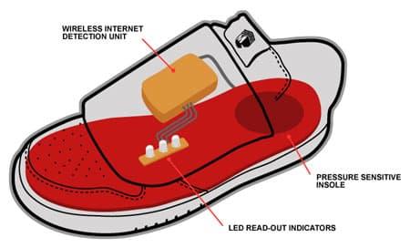 Wi-Fi Detecting Sneakers 6