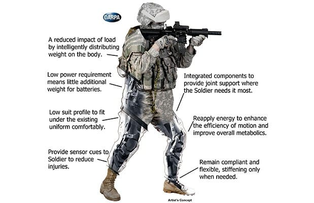 DARPA Helps Create Super Soldiers With Something Called Warrior Web 5