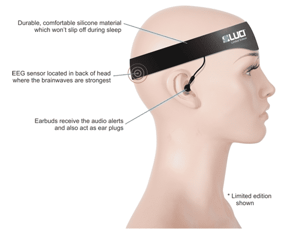 Is the Luci Lucid Dreaming Headband a Fake? 5