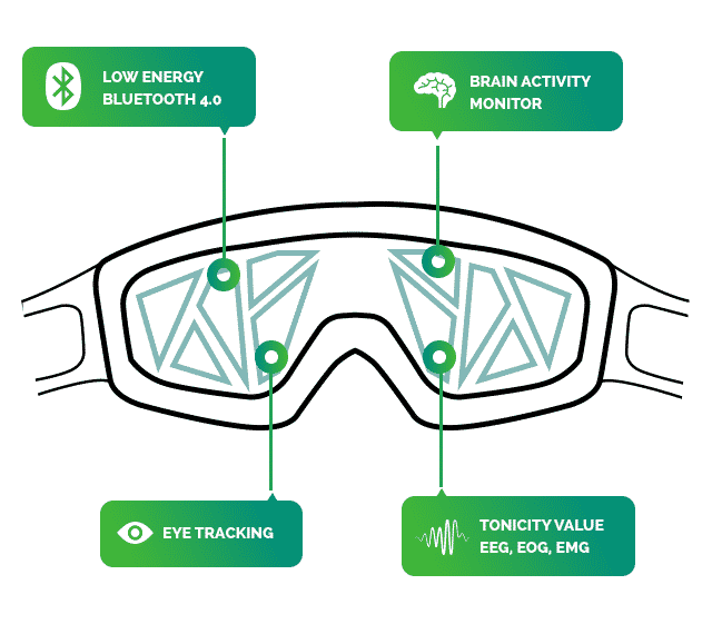 NeuroOn - The High-Tech Mask that Helps You Sleep More Efficiently 10