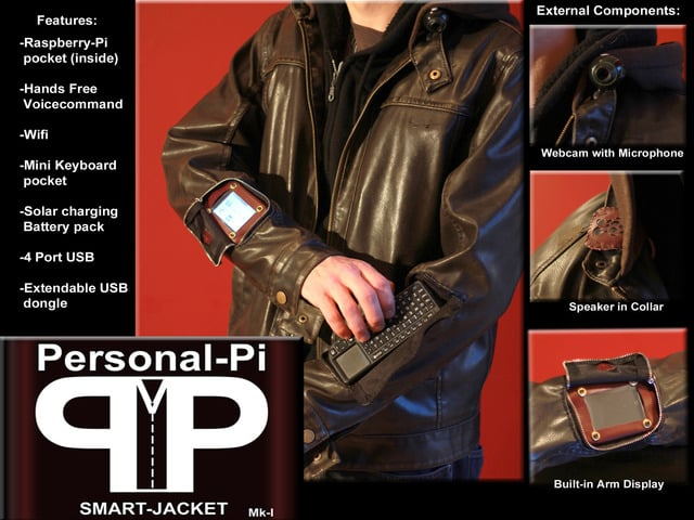 This Smart-Jacket Turns You Into a Cyborg 1
