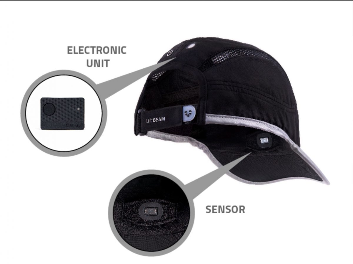 LifeBEAM Smart Hat-Measure Your Heart Rate in Style ...