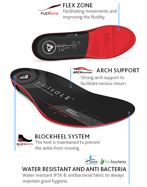 Heated insoles - Warm Series, never get cold feet again!