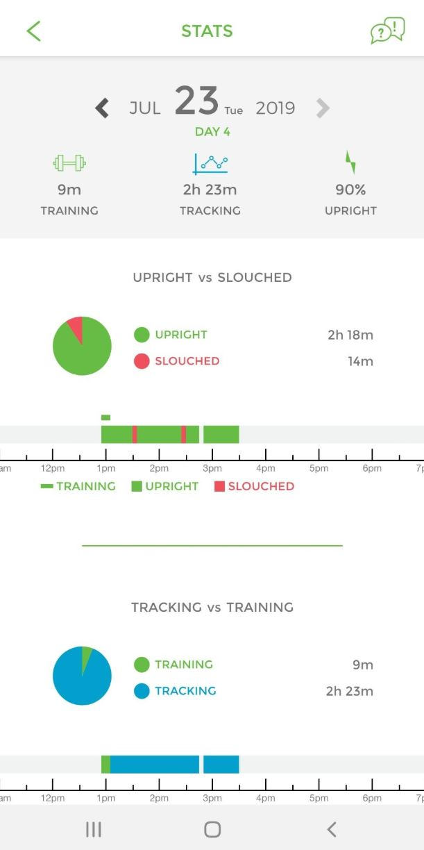 Review & Analysis of the Upright GO 2 Posture Trainer ...