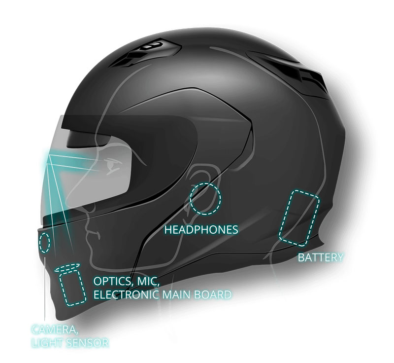 6 Smart Motorcycle Helmets - DirectAsia Insurance