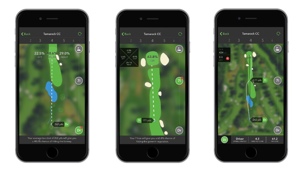 Arccos Caddie takes your performance data, turns it into ...