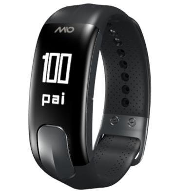 My Frustrating Relationship with the MIO Slice Fitness ...