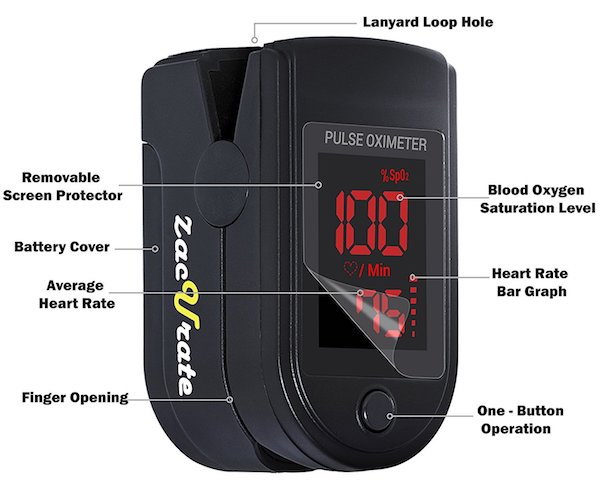 Zacurate 500DL