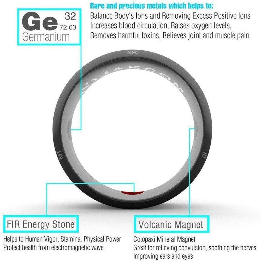 الخاتم الذكي Alotm R3 Smarty Ring يمكن ربطه بهاتفك والقيام ...