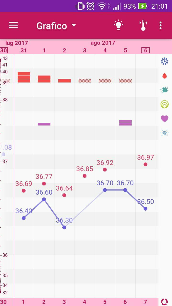 #tempdrop #charting #bbt #sleepingtemperature #fertility # ...