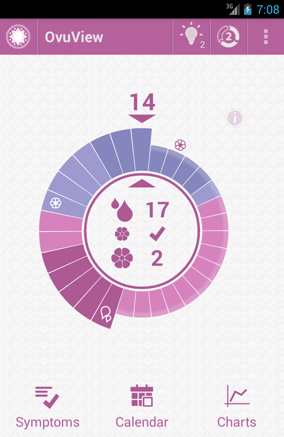 The Best Fertility Trackers to Increase Chances of a Pregnancy