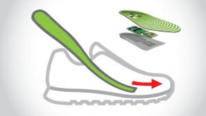 GPS SmartSole® GPS SmartSole wearable tracking solution ...