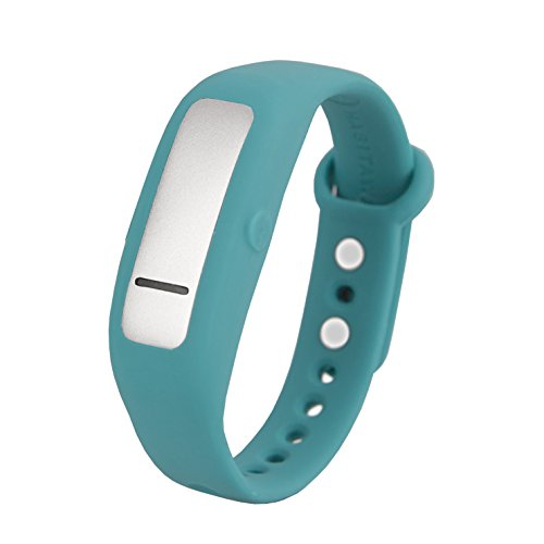 HabitAware Keen Wristband - TEAL