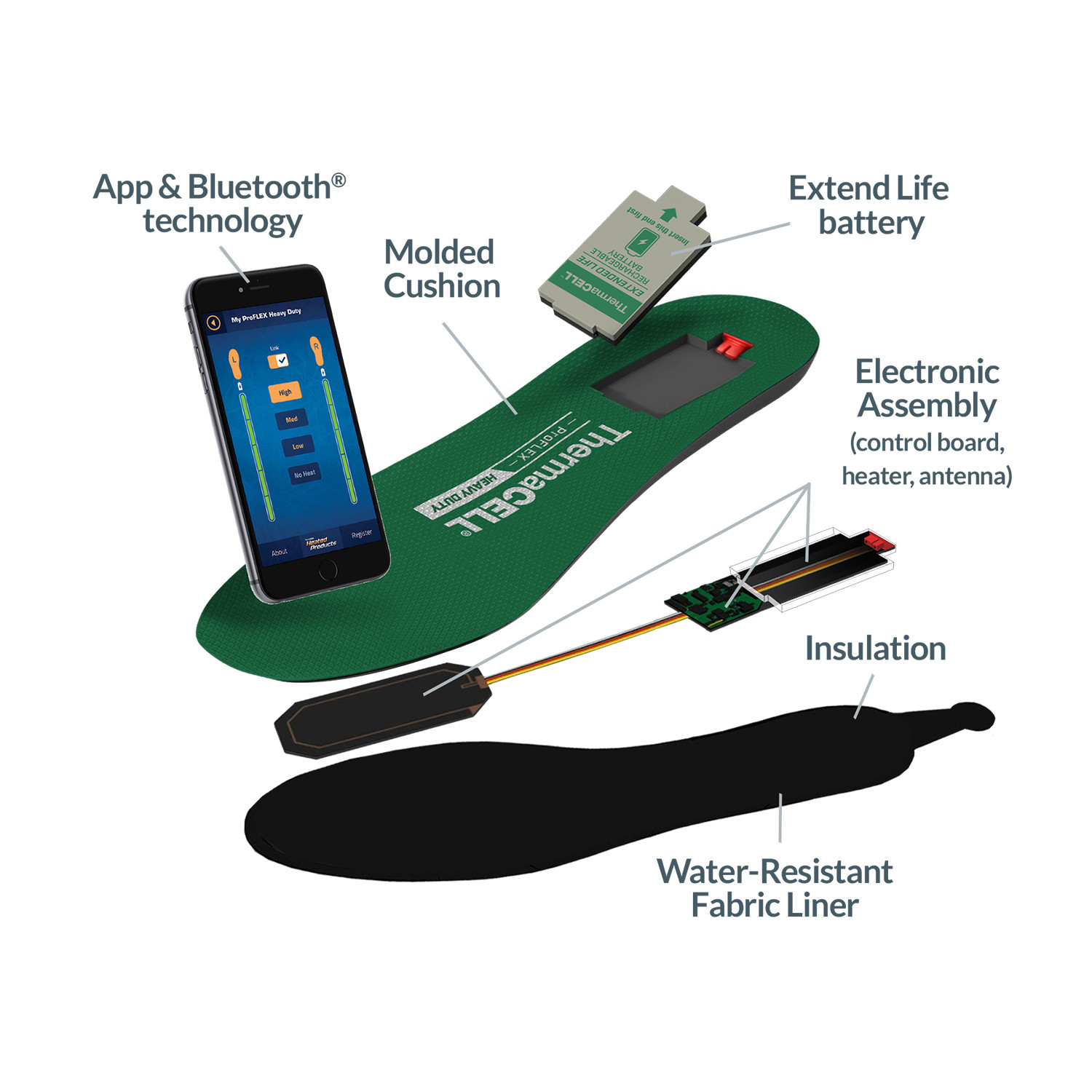 ThermaCELL // ProFLEX Bluetooth Heavy Duty Heated Insoles ...