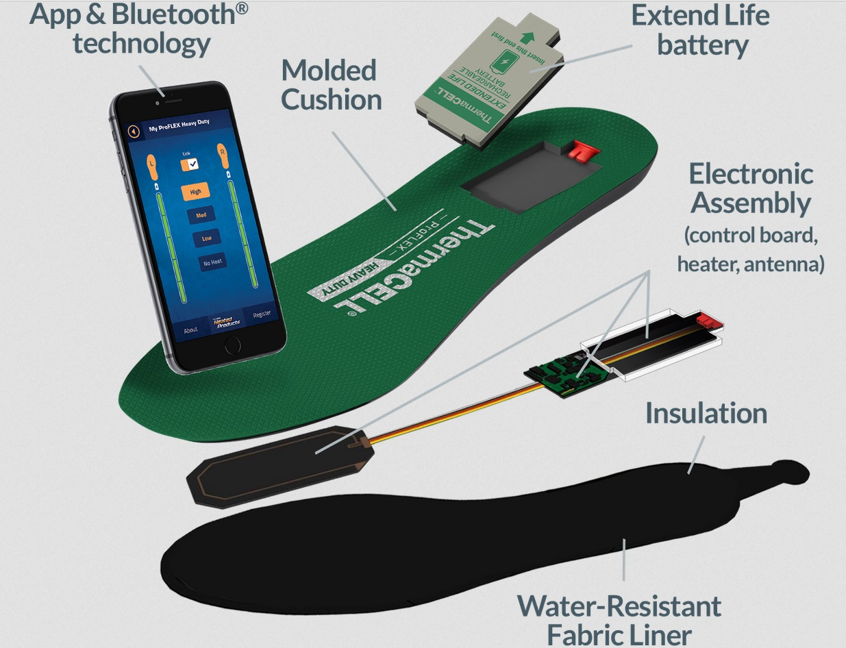 ThermaCELL ProFLEX Heavy Duty Heated Insoles w/ Bluetooth ...