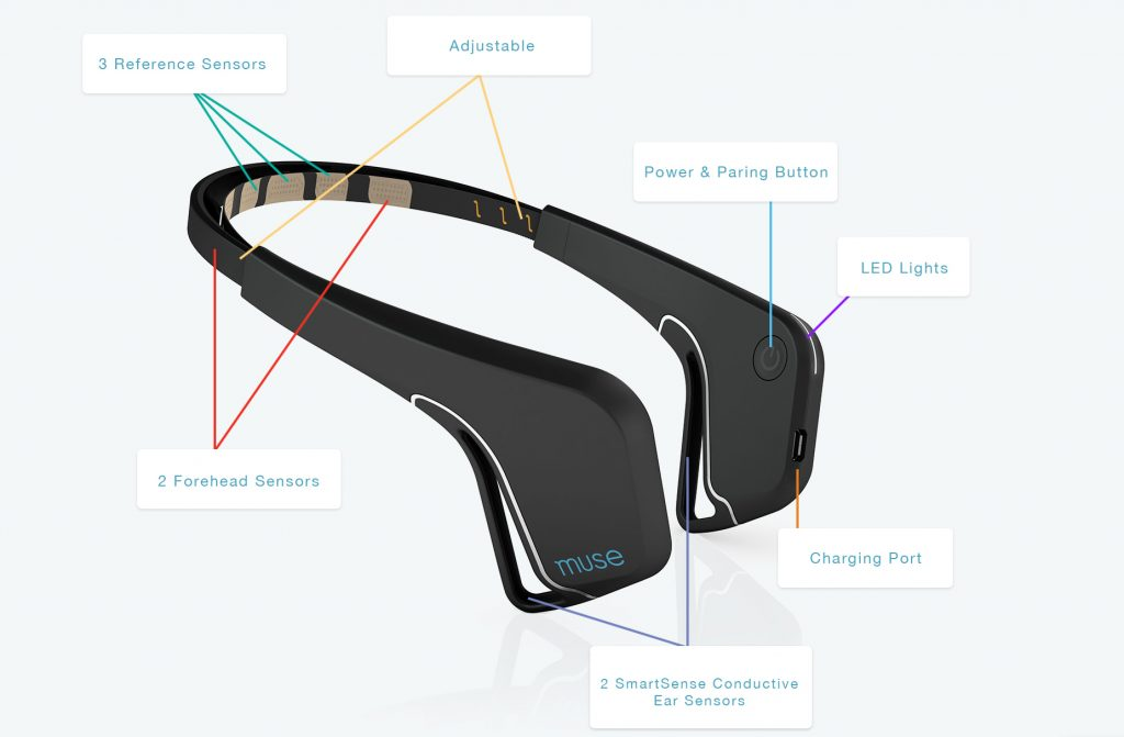 Muse: The Brain Sensing Headband - DON'T BUY BEFORE YOU READ!