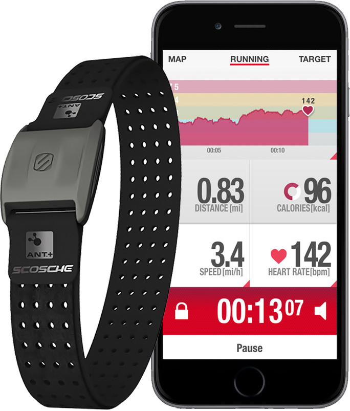 Scosche Rhythm+ Plus Heart Rate Monitor Armband for ...