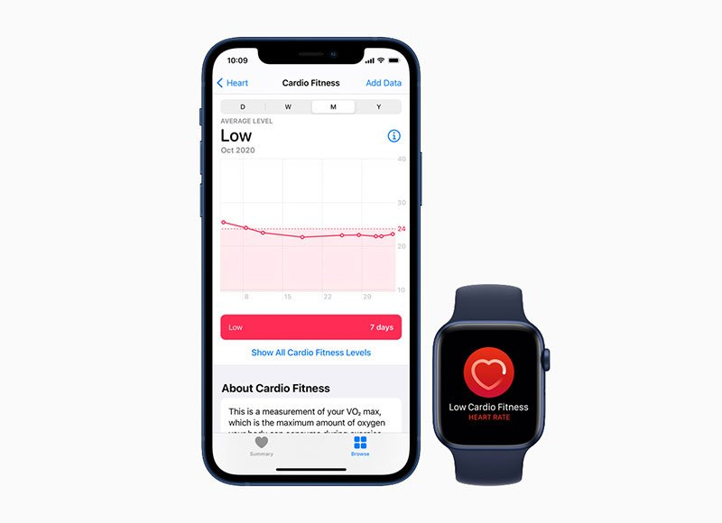 Apple Watch's New Health Feature Monitors and Notifies You About Your Cardio Fitness 34