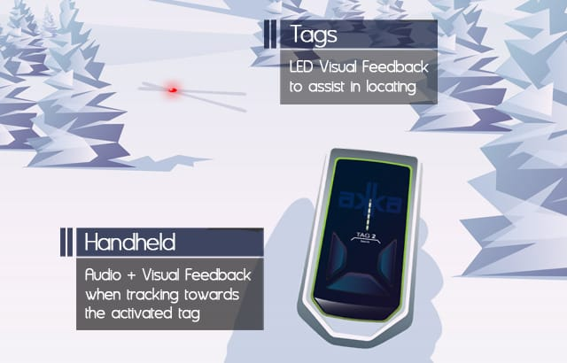 AKKA Ski Retriever uses radio tags to help you find your lost gear 10