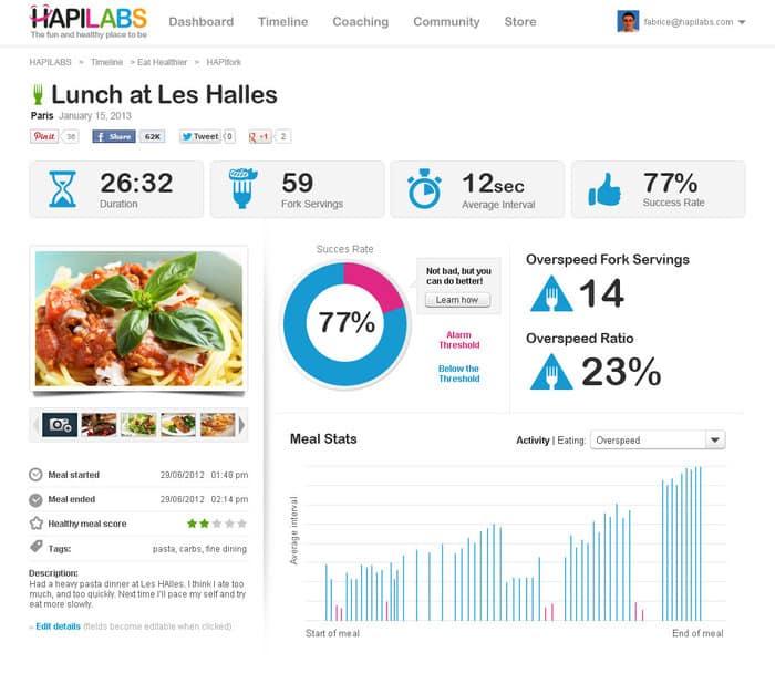 'Smart-utensil' HAPIfork Begins Crowdfunding on Kickstarter 11