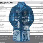 Scottevest's Carry-On Coat houses your portable electronics 2